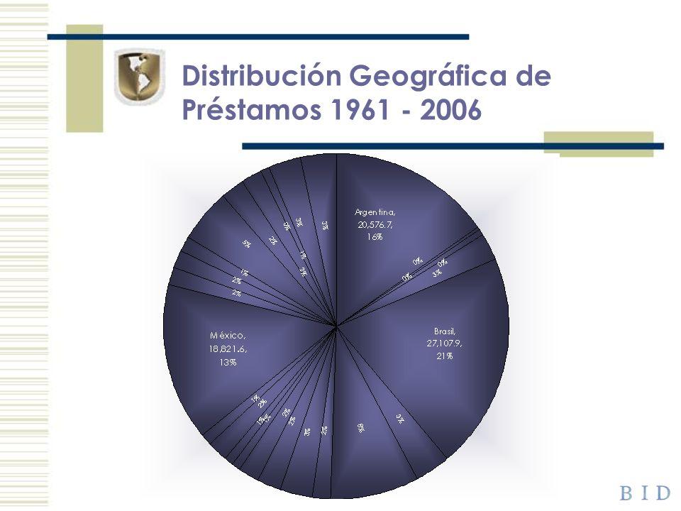 Contribución del Banco en México.