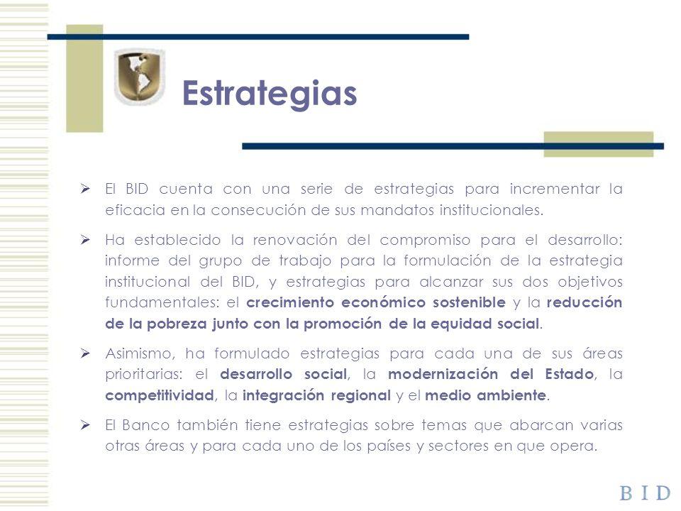 Estrategias El BID cuenta con una serie de estrategias para incrementar la eficacia en la consecución de sus mandatos institucionales. Ha establecido