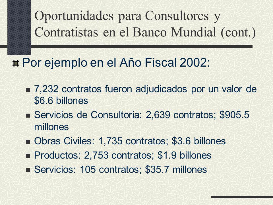 Oportunidades para Consultores y Contratistas en el Banco Mundial (cont.) Por ejemplo en el Año Fiscal 2002: 7,232 contratos fueron adjudicados por un valor de $6.6 billones Servicios de Consultoria: 2,639 contratos; $905.5 millones Obras Civiles: 1,735 contratos; $3.6 billones Productos: 2,753 contratos; $1.9 billones Servicios: 105 contratos; $35.7 millones