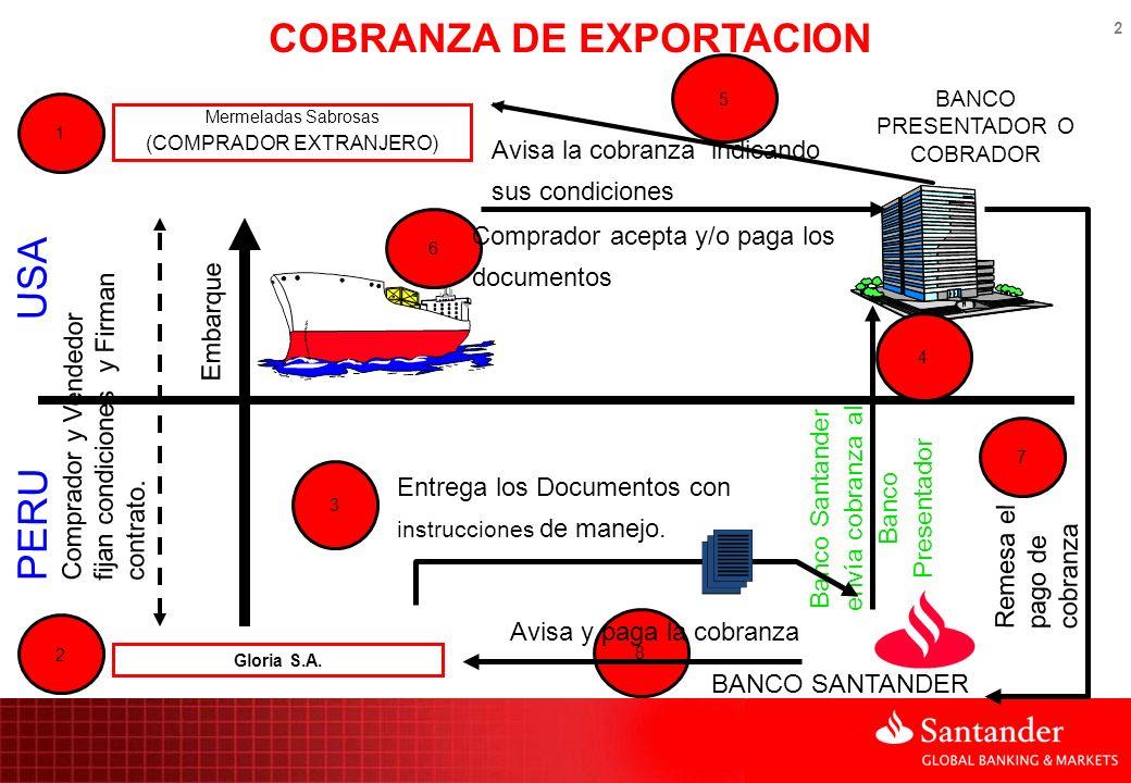 2 2 USA PERU Gloria S.A. 1 Mermeladas Sabrosas (COMPRADOR EXTRANJERO) 3 BANCO PRESENTADOR O COBRADOR 4 BANCO SANTANDER 5 6 Embarque 7 Banco Santander