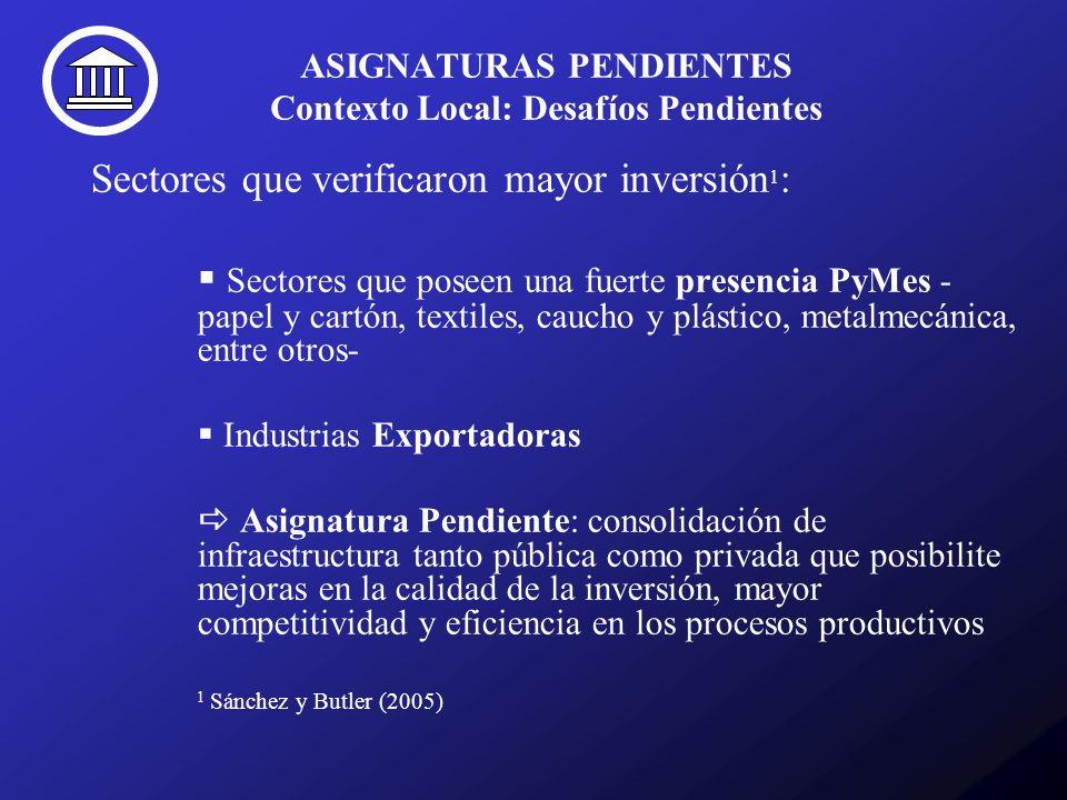 ASIGNATURAS PENDIENTES Contexto Local: Desafíos Pendientes Sectores que verificaron mayor inversión 1 : Sectores que poseen una fuerte presencia PyMes