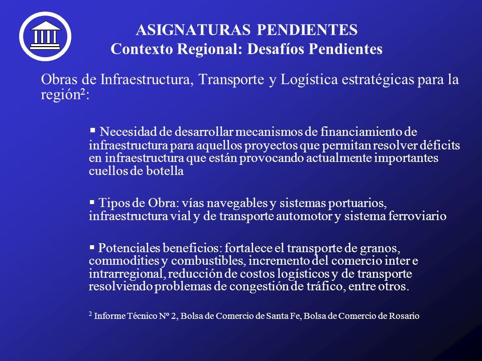 ASIGNATURAS PENDIENTES Contexto Regional: Desafíos Pendientes Obras de Infraestructura, Transporte y Logística estratégicas para la región 2 : Necesid