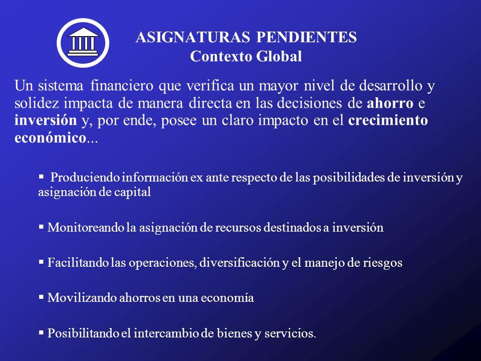 ASIGNATURAS PENDIENTES Contexto Global Un sistema financiero que verifica un mayor nivel de desarrollo y solidez impacta de manera directa en las deci