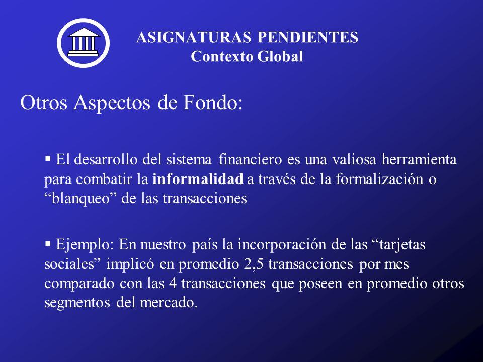 ASIGNATURAS PENDIENTES Contexto Global Otros Aspectos de Fondo: El desarrollo del sistema financiero es una valiosa herramienta para combatir la infor