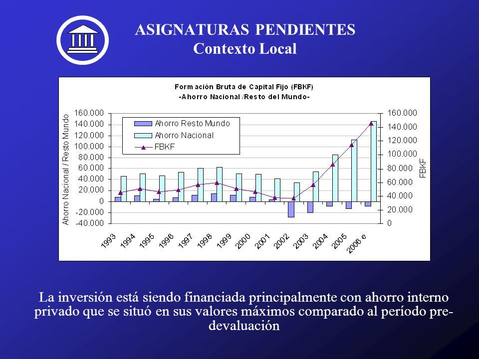 ASIGNATURAS PENDIENTES Contexto Local La inversión está siendo financiada principalmente con ahorro interno privado que se situó en sus valores máximos comparado al período pre- devaluación