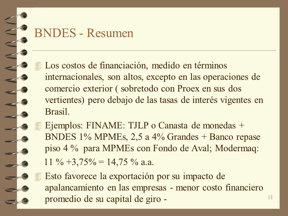 11 BNDES - Resumen 4 Los costos de financiación, medido en términos internacionales, son altos, excepto en las operaciones de comercio exterior ( sobr