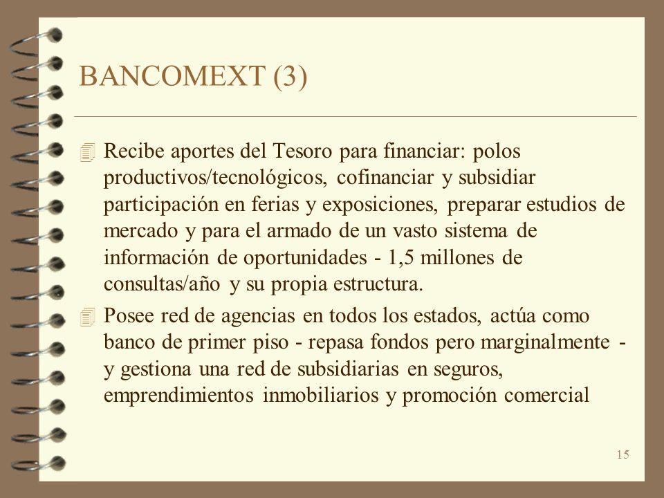15 BANCOMEXT (3) 4 Recibe aportes del Tesoro para financiar: polos productivos/tecnológicos, cofinanciar y subsidiar participación en ferias y exposic