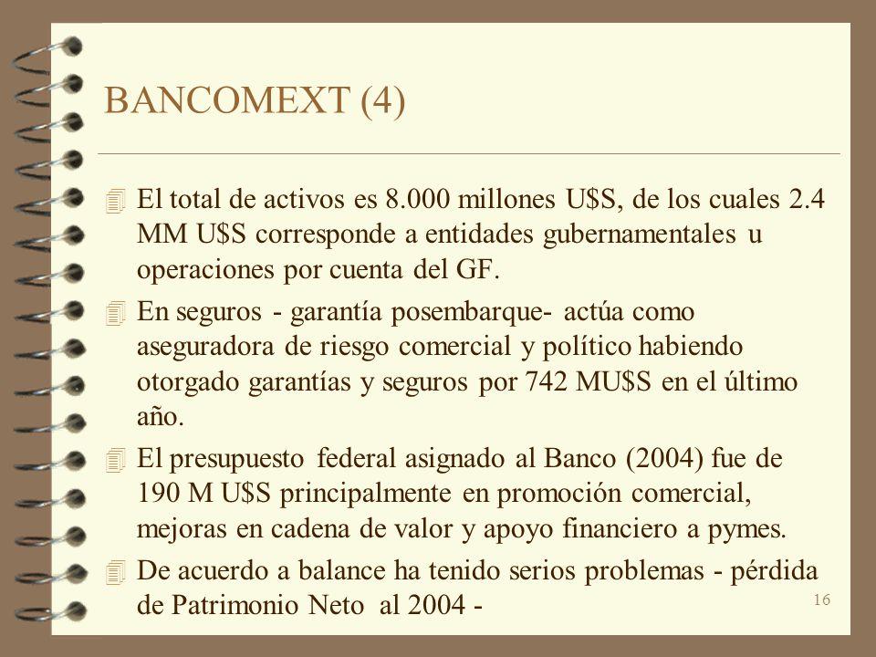 16 BANCOMEXT (4) 4 El total de activos es 8.000 millones U$S, de los cuales 2.4 MM U$S corresponde a entidades gubernamentales u operaciones por cuent