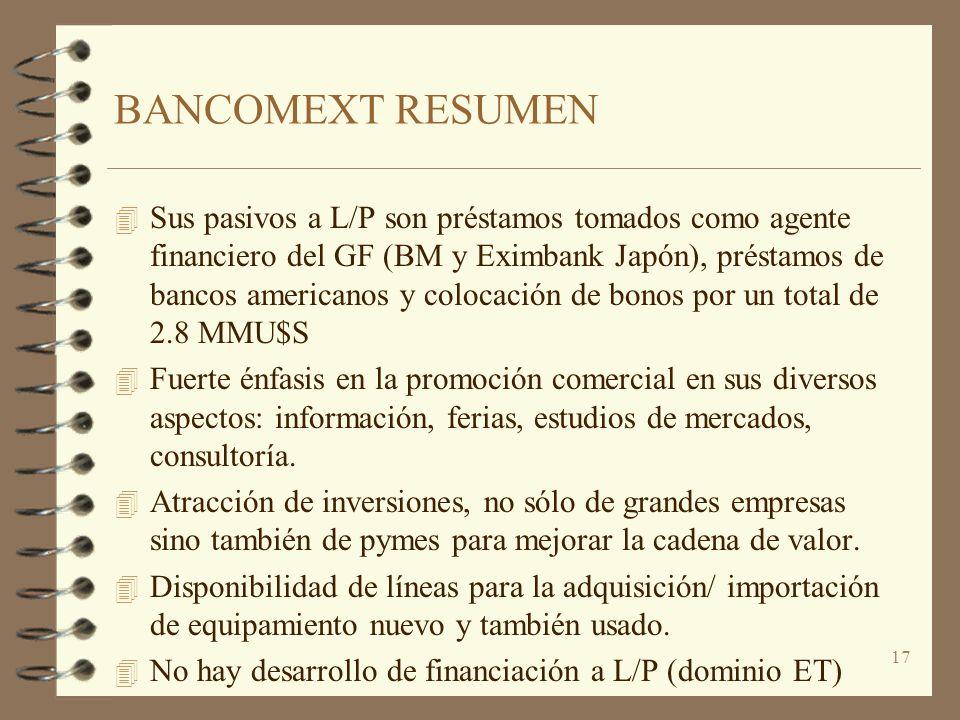 17 BANCOMEXT RESUMEN 4 Sus pasivos a L/P son préstamos tomados como agente financiero del GF (BM y Eximbank Japón), préstamos de bancos americanos y c