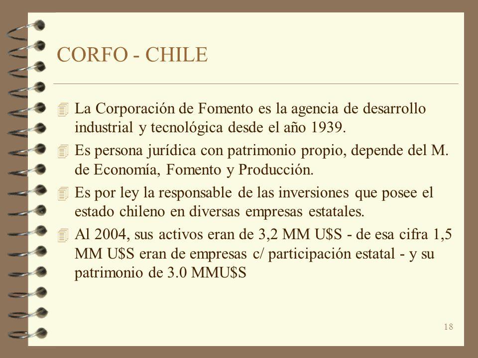 18 CORFO - CHILE 4 La Corporación de Fomento es la agencia de desarrollo industrial y tecnológica desde el año 1939. 4 Es persona jurídica con patrimo