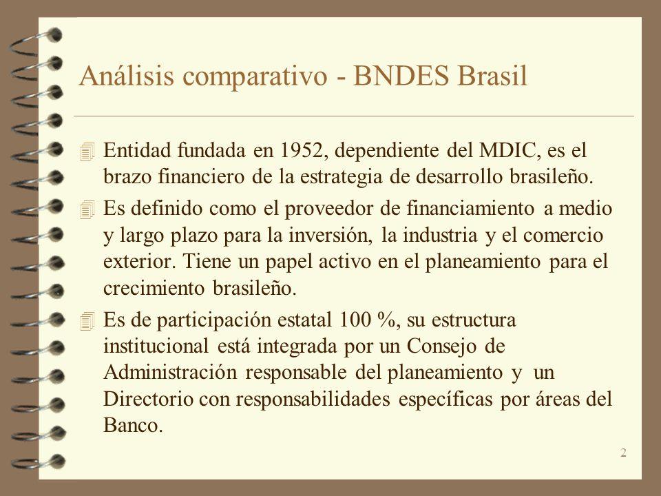 2 Análisis comparativo - BNDES Brasil 4 Entidad fundada en 1952, dependiente del MDIC, es el brazo financiero de la estrategia de desarrollo brasileño