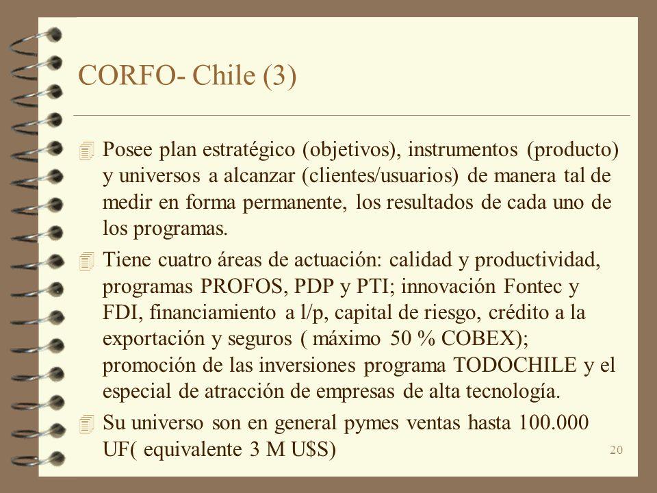 20 CORFO- Chile (3) 4 Posee plan estratégico (objetivos), instrumentos (producto) y universos a alcanzar (clientes/usuarios) de manera tal de medir en