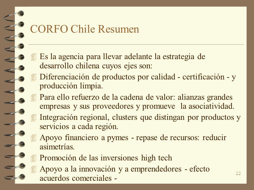 22 CORFO Chile Resumen 4 Es la agencia para llevar adelante la estrategia de desarrollo chilena cuyos ejes son: 4 Diferenciación de productos por cali