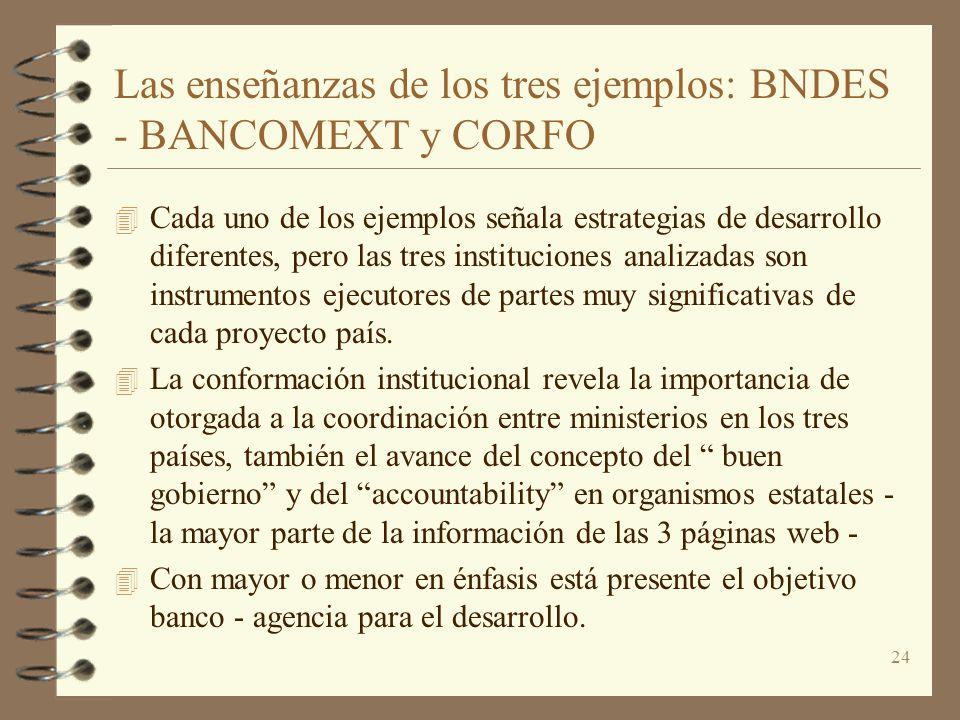 24 Las enseñanzas de los tres ejemplos: BNDES - BANCOMEXT y CORFO 4 Cada uno de los ejemplos señala estrategias de desarrollo diferentes, pero las tre