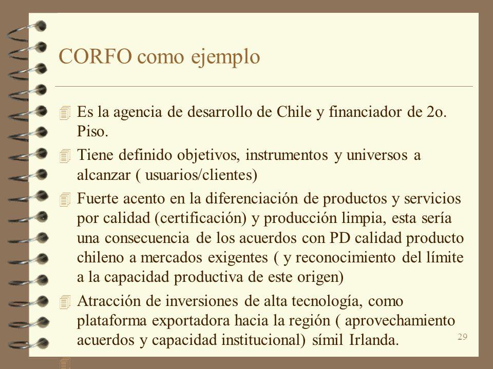29 CORFO como ejemplo 4 Es la agencia de desarrollo de Chile y financiador de 2o. Piso. 4 Tiene definido objetivos, instrumentos y universos a alcanza