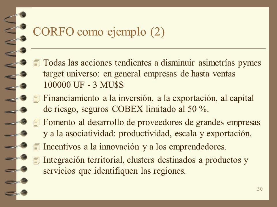 30 CORFO como ejemplo (2) 4 Todas las acciones tendientes a disminuir asimetrías pymes target universo: en general empresas de hasta ventas 100000 UF