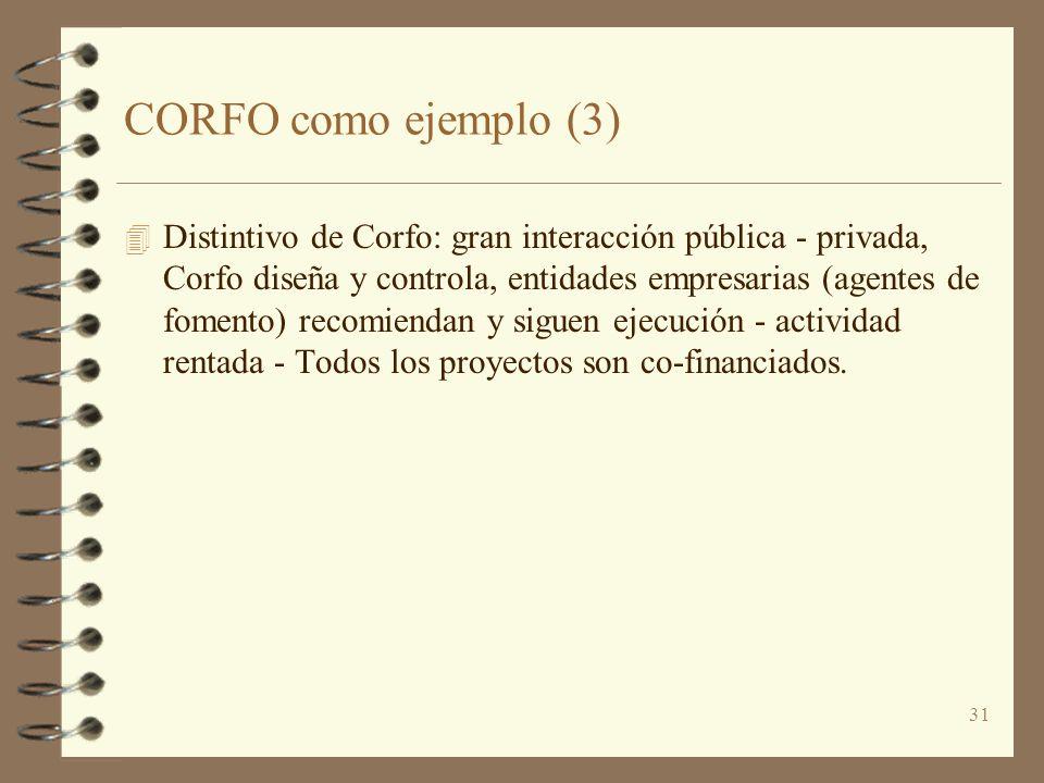 31 CORFO como ejemplo (3) 4 Distintivo de Corfo: gran interacción pública - privada, Corfo diseña y controla, entidades empresarias (agentes de foment