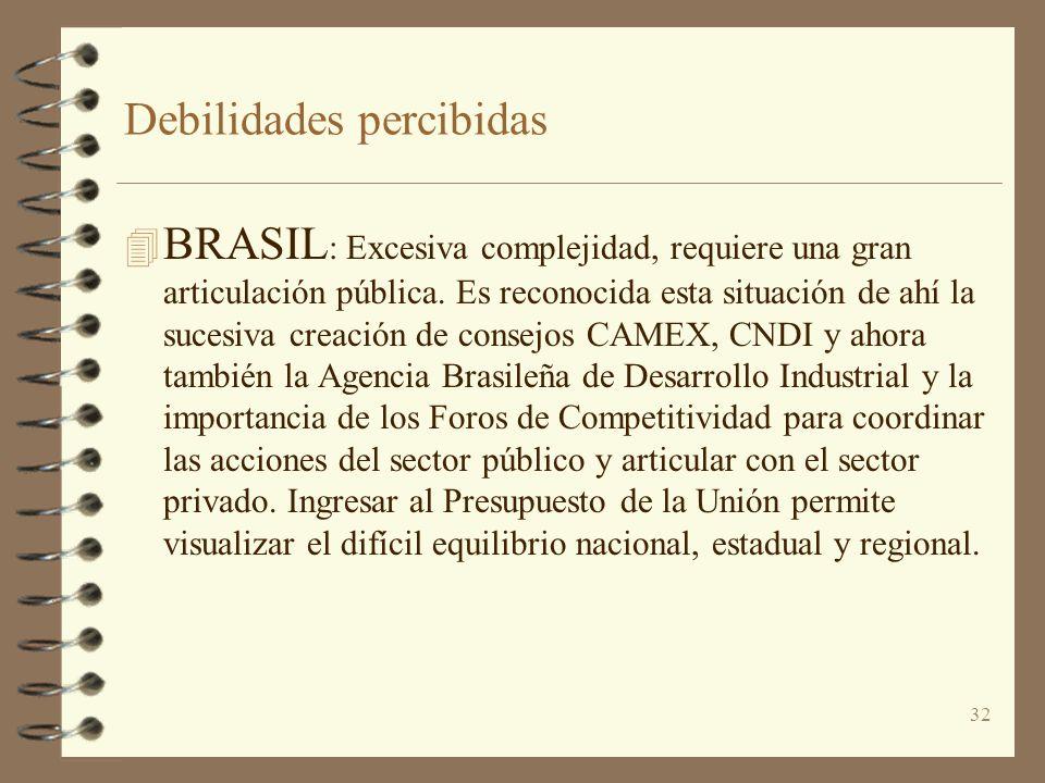 32 Debilidades percibidas 4 BRASIL : Excesiva complejidad, requiere una gran articulación pública. Es reconocida esta situación de ahí la sucesiva cre