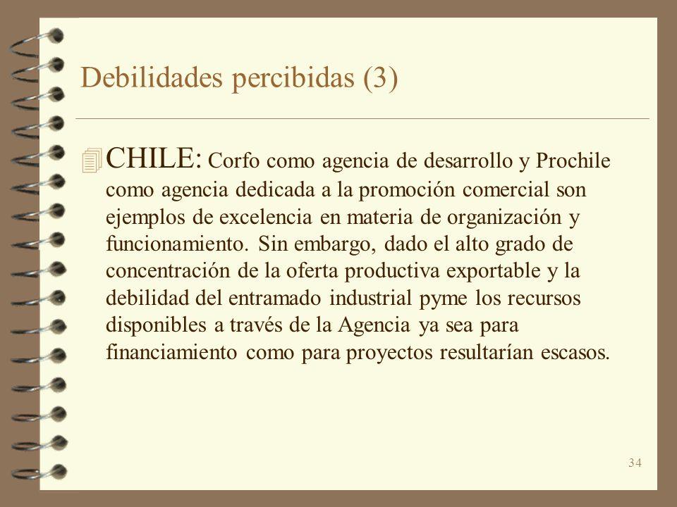 34 Debilidades percibidas (3) 4 CHILE: Corfo como agencia de desarrollo y Prochile como agencia dedicada a la promoción comercial son ejemplos de exce