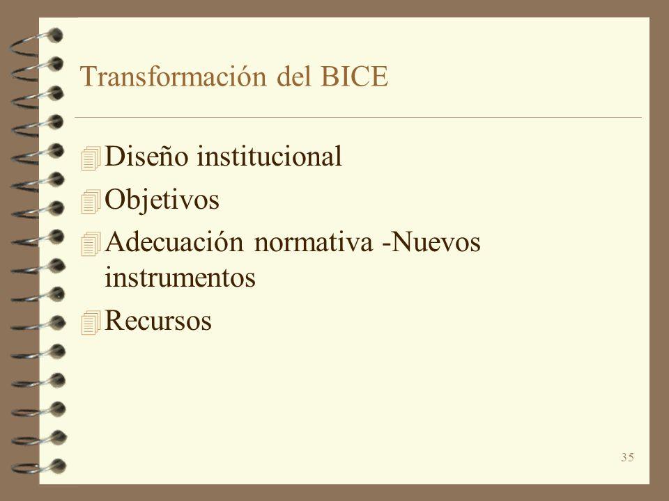 35 Transformación del BICE 4 Diseño institucional 4 Objetivos 4 Adecuación normativa -Nuevos instrumentos 4 Recursos