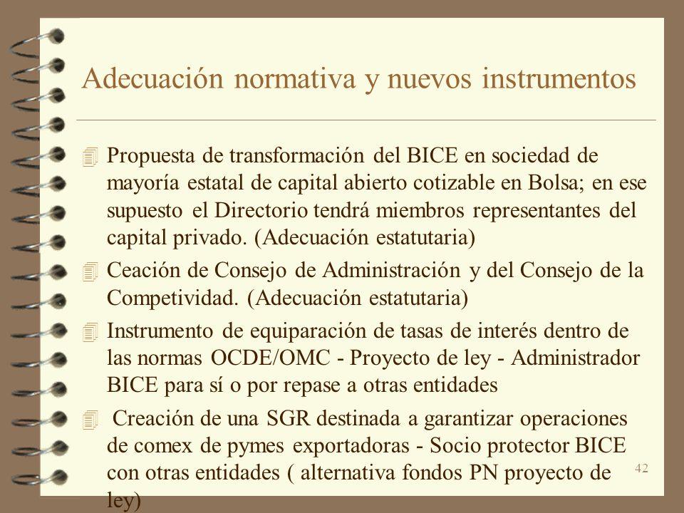 42 Adecuación normativa y nuevos instrumentos 4 Propuesta de transformación del BICE en sociedad de mayoría estatal de capital abierto cotizable en Bo
