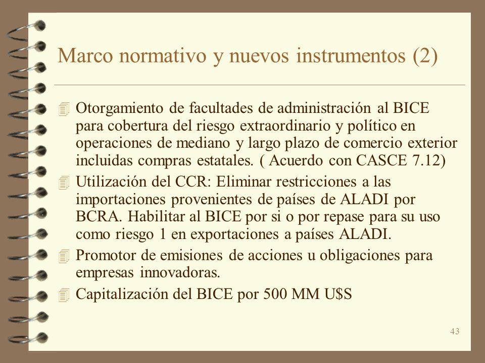 43 Marco normativo y nuevos instrumentos (2) 4 Otorgamiento de facultades de administración al BICE para cobertura del riesgo extraordinario y polític