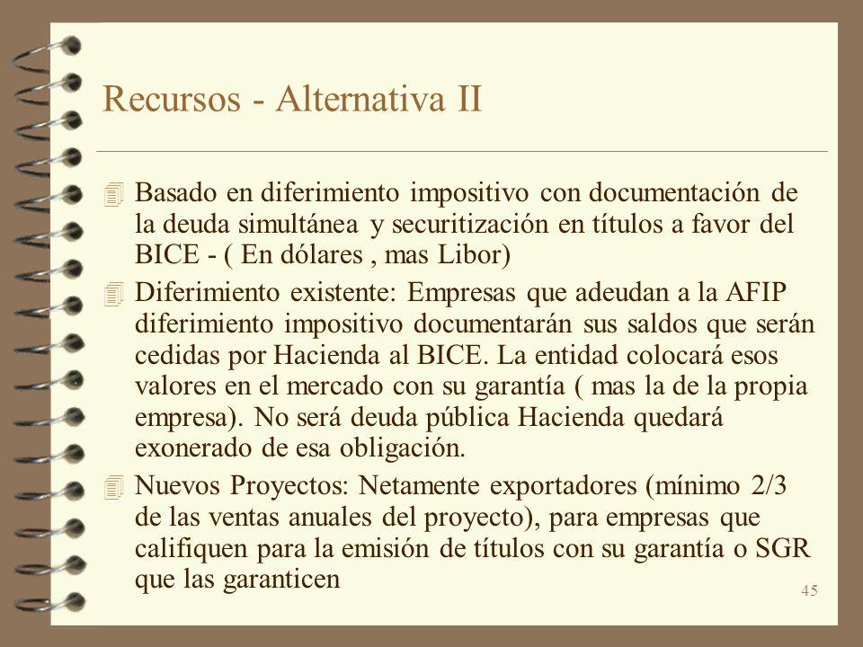 45 Recursos - Alternativa II 4 Basado en diferimiento impositivo con documentación de la deuda simultánea y securitización en títulos a favor del BICE