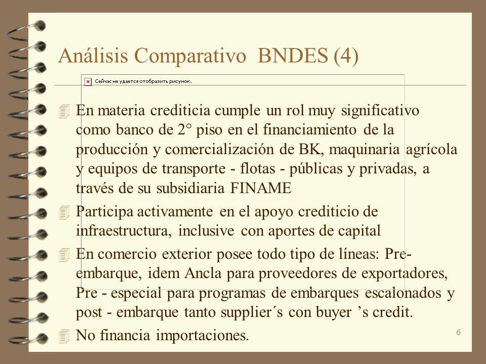 6 Análisis Comparativo BNDES (4) 4 En materia crediticia cumple un rol muy significativo como banco de 2° piso en el financiamiento de la producción y