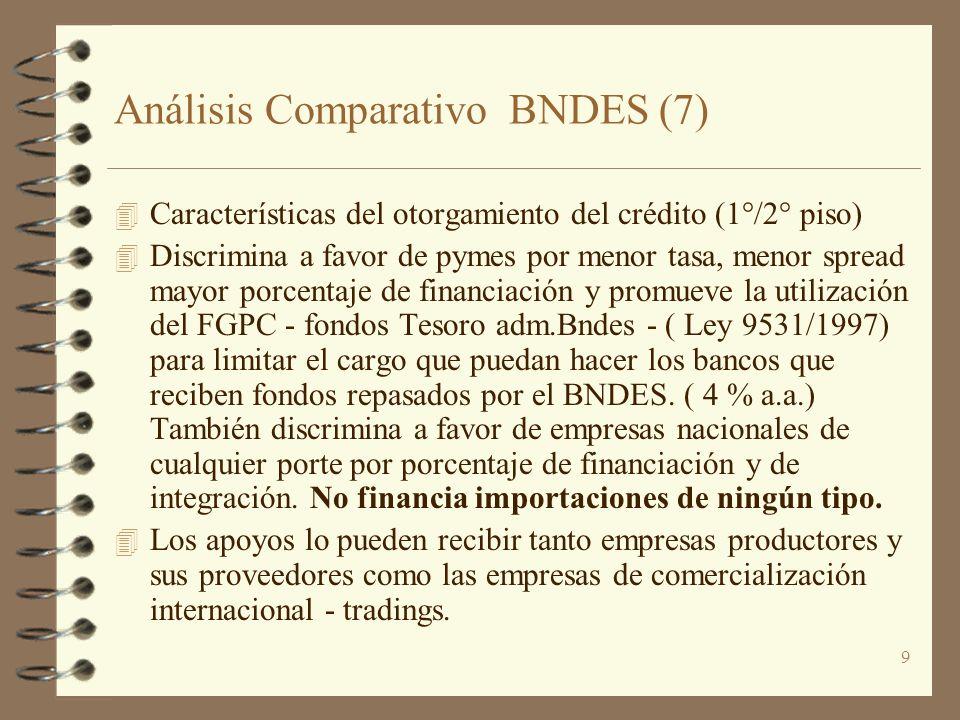 9 Análisis Comparativo BNDES (7) 4 Características del otorgamiento del crédito (1°/2° piso) 4 Discrimina a favor de pymes por menor tasa, menor sprea