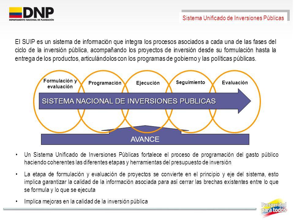 Sistema Unificado de Inversiones Públicas El SUIP es un sistema de información que integra los procesos asociados a cada una de las fases del ciclo de