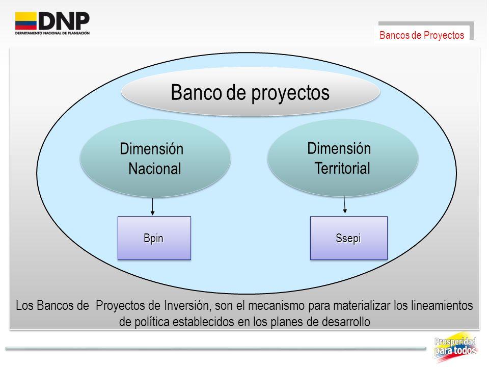 Dimensión Nacional Dimensión Nacional Dimensión Territorial Dimensión Territorial BpinBpinSsepiSsepi Los Bancos de Proyectos de Inversión, son el meca