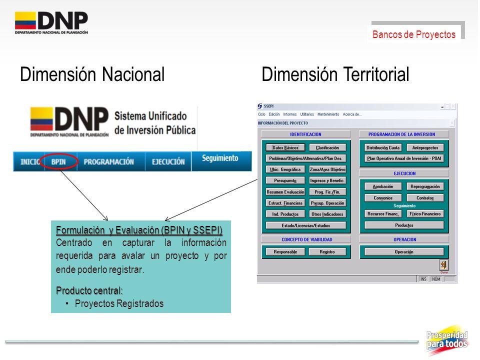 Dimensión Nacional Bancos de Proyectos Dimensión Territorial Formulación y Evaluación (BPIN y SSEPI) Centrado en capturar la información requerida par
