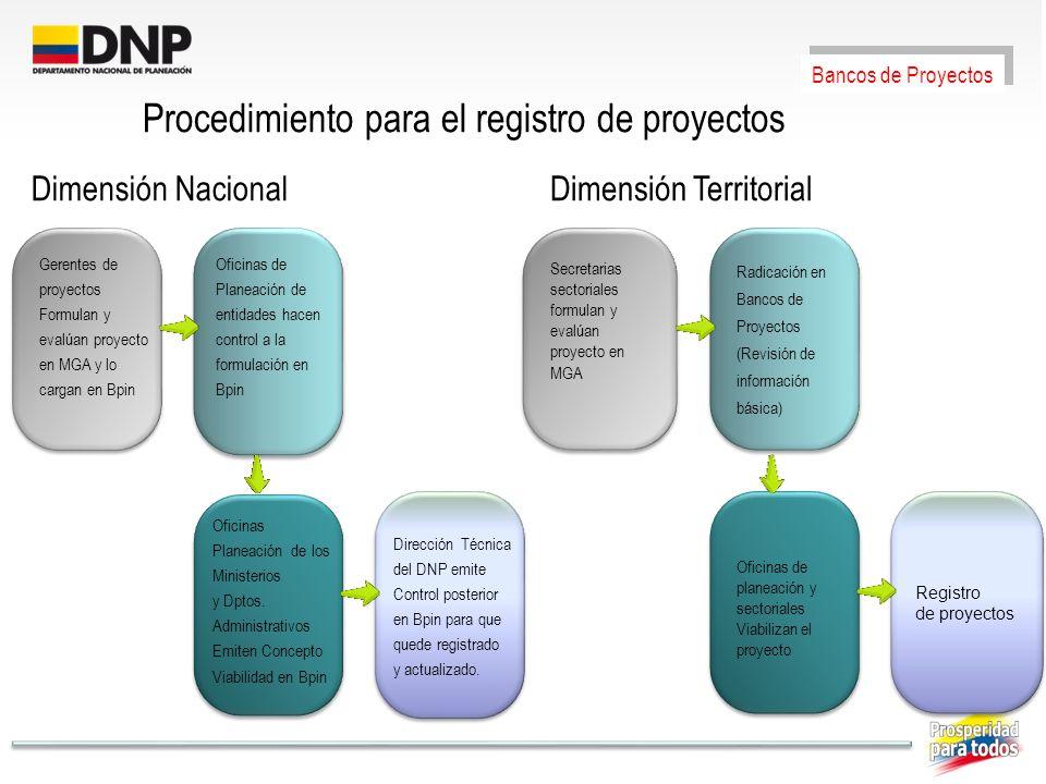 Dirección Técnica del DNP emite Control posterior en Bpin para que quede registrado y actualizado. Oficinas Planeación de los Ministerios y Dptos. Adm