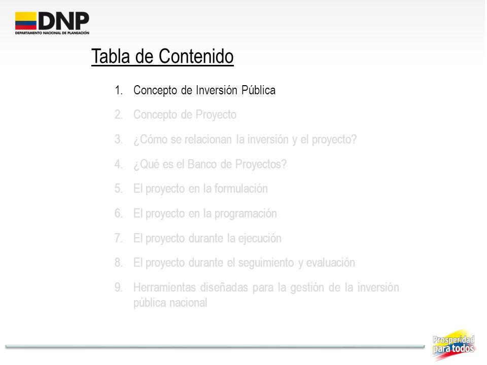 Tabla de Contenido 1.Concepto de Inversión Pública 2.Concepto de Proyecto 3.¿Cómo se relacionan la inversión y el proyecto? 4.¿Qué es el Banco de Proy