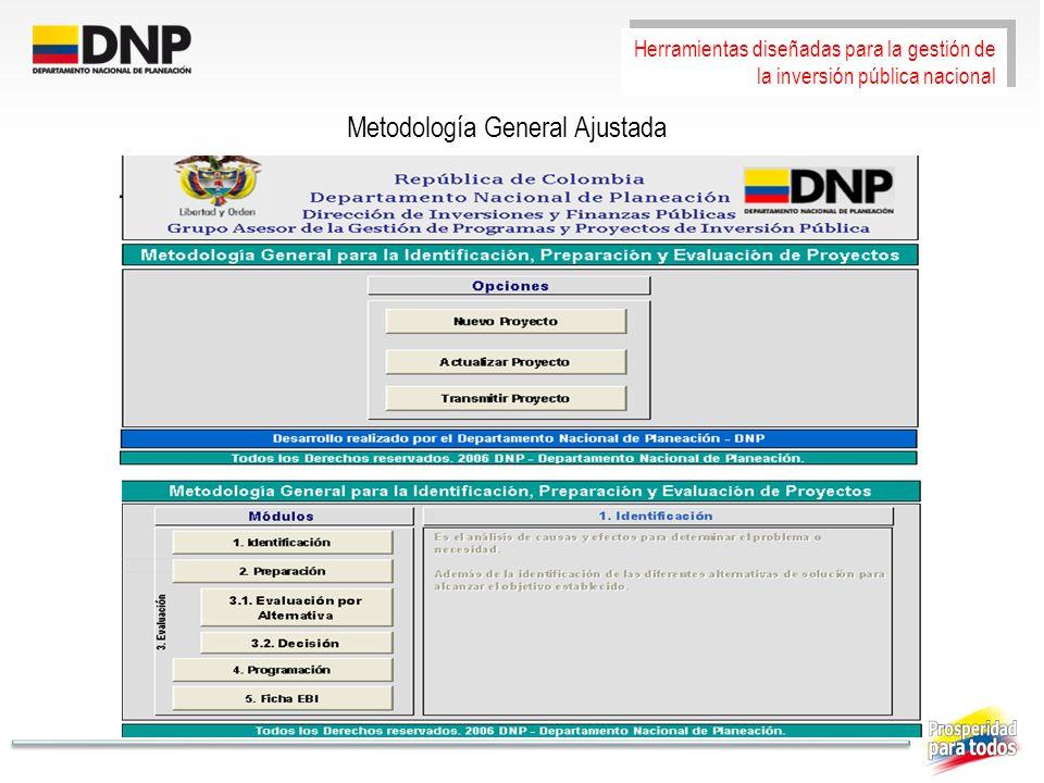 Metodología General Ajustada Herramientas diseñadas para la gestión de la inversión pública nacional