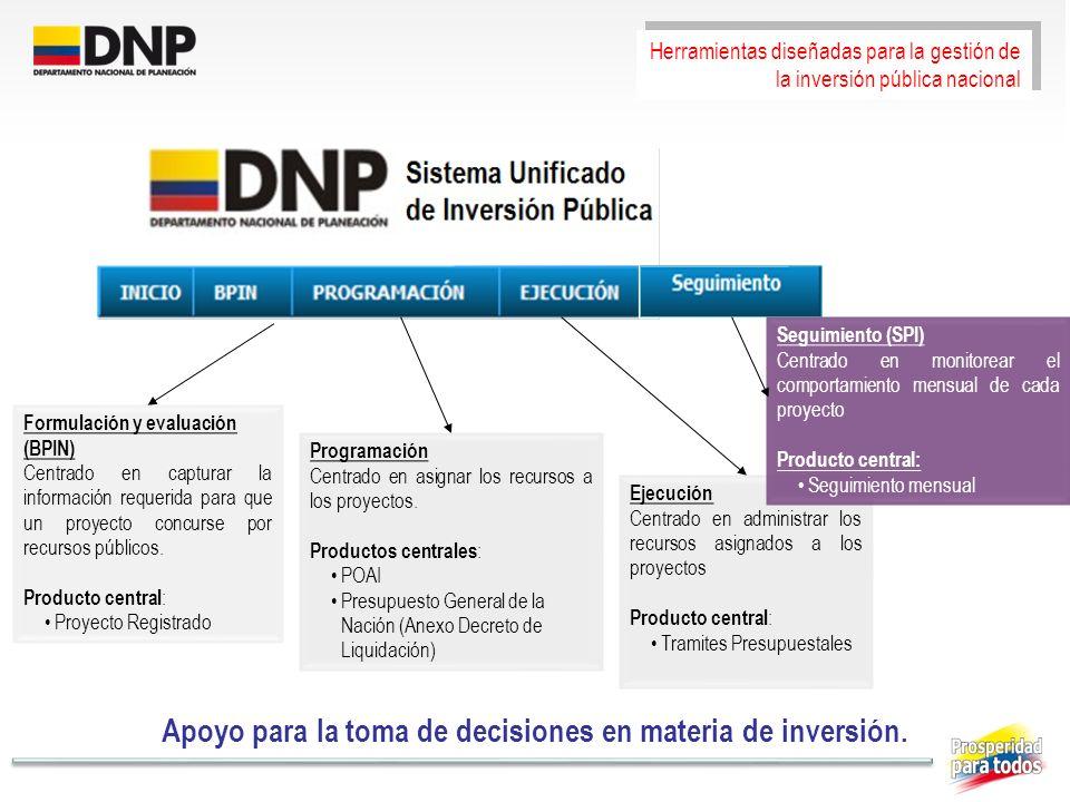 Formulación y evaluación (BPIN) Centrado en capturar la información requerida para que un proyecto concurse por recursos públicos. Producto central :