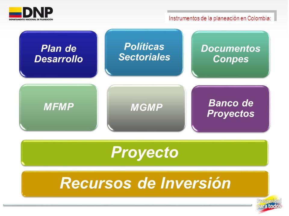 Plan de Desarrollo Políticas Sectoriales Documentos Conpes MFMP MGMP Banco de Proyectos Proyecto Instrumentos de la planeación en Colombia: Recursos d
