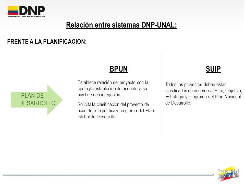 Relación entre sistemas DNP-UNAL: PLAN DE DESARROLLO Todos los proyectos deben estar clasificados de acuerdo al Pilar, Objetivo, Estrategia y Programa