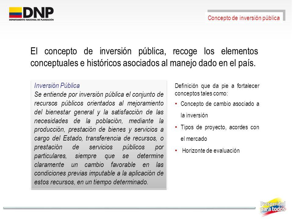 El concepto de inversión pública, recoge los elementos conceptuales e históricos asociados al manejo dado en el país. Inversión Pública Se entiende po