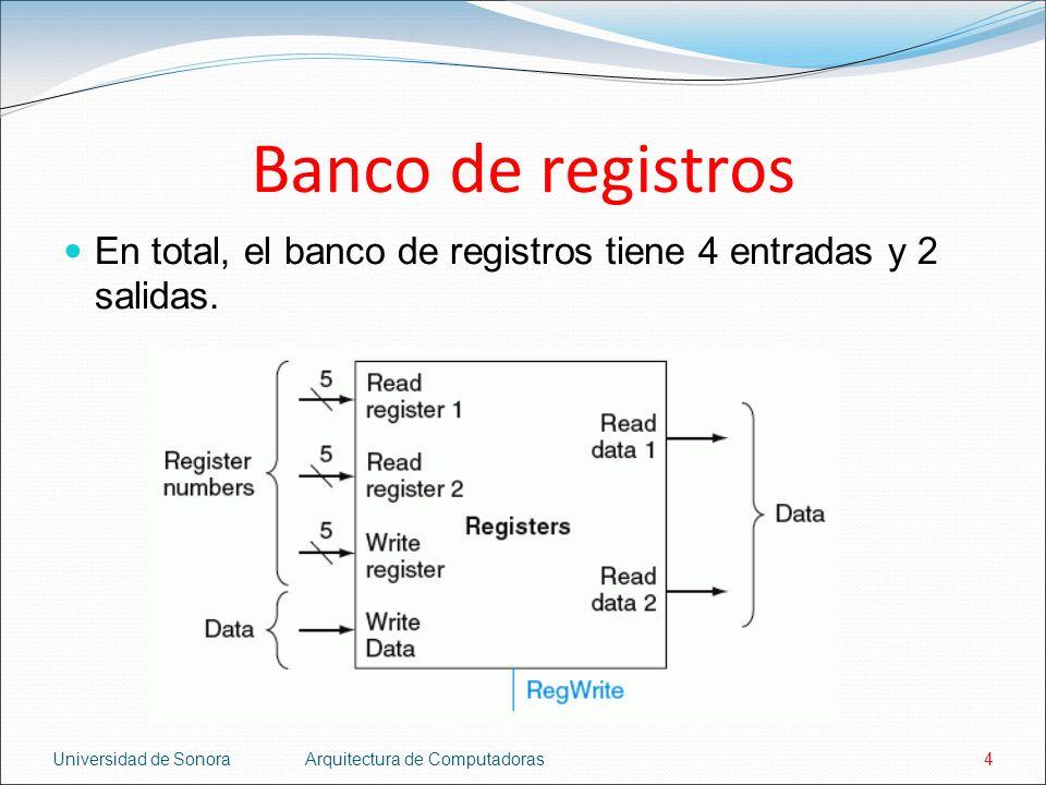 Universidad de SonoraArquitectura de Computadoras5 Banco de registros La escritura se hace durante los flancos del reloj.