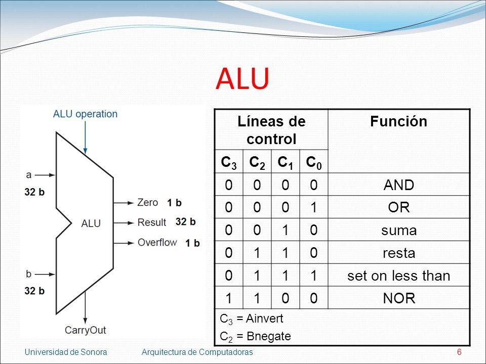 Universidad de SonoraArquitectura de Computadoras7 Instrucciones aritmético-lógicas En resumen, el datapath para las instrucciones aritmético-lógicas utiliza: 1.