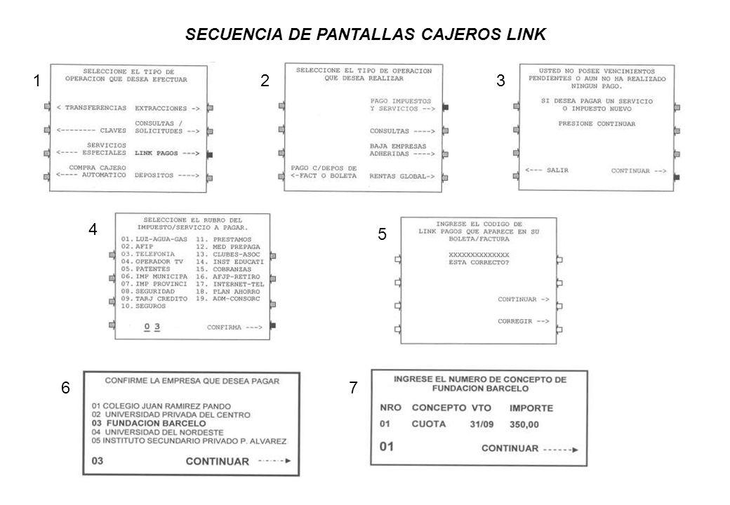 123 4 5 67 SECUENCIA DE PANTALLAS CAJEROS LINK