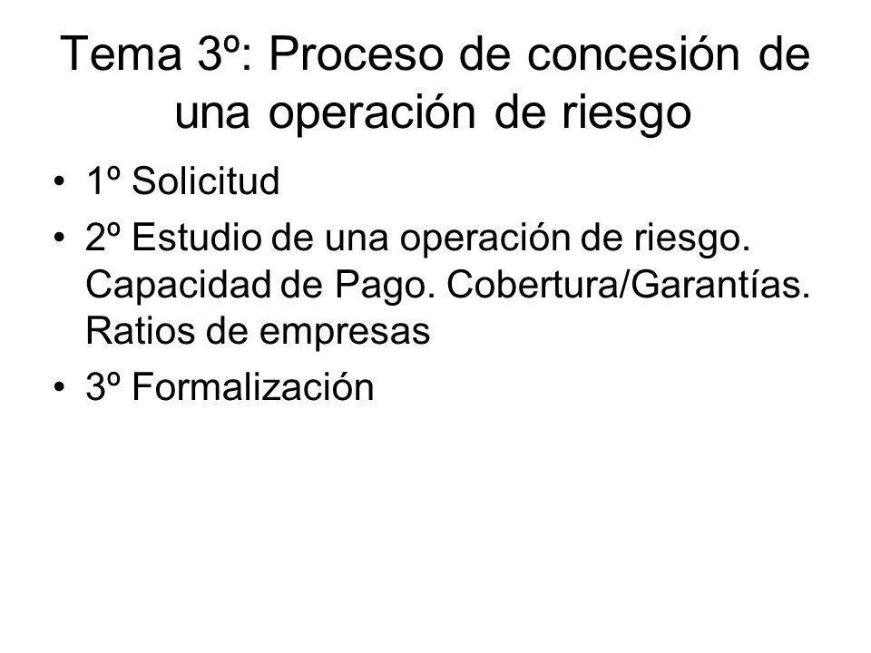 Tema 3º: Proceso de concesión de una operación de riesgo 1º Solicitud 2º Estudio de una operación de riesgo. Capacidad de Pago. Cobertura/Garantías. R