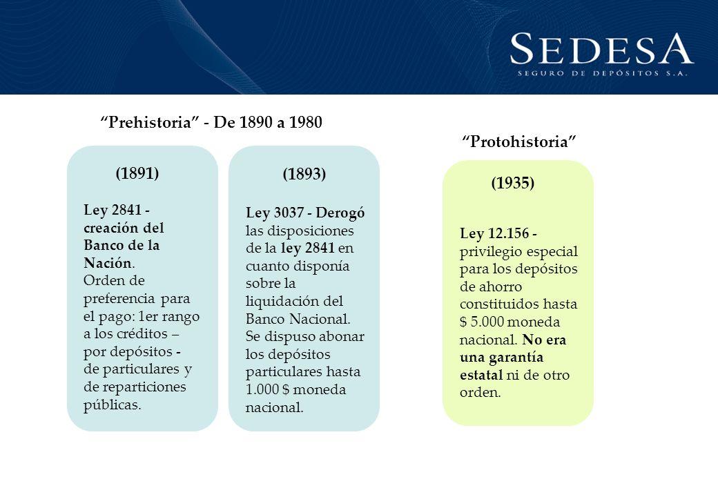 Historia - vaivenes entre nacionalización y descentralización de los depósitos.