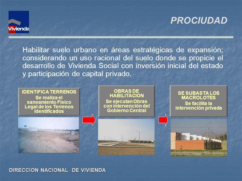 DIRECCION NACIONAL DE VIVIENDA Habilitar suelo urbano en áreas estratégicas de expansión; considerando un uso racional del suelo donde se propicie el