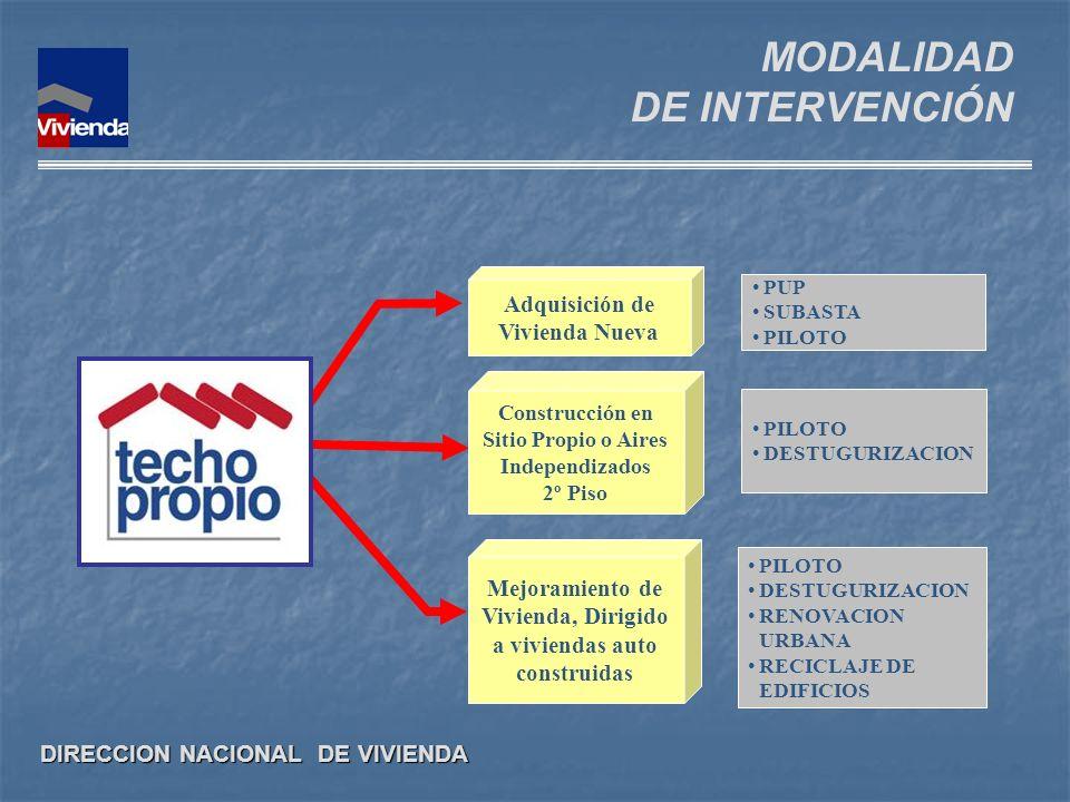DIRECCION NACIONAL DE VIVIENDA MODALIDAD DE INTERVENCIÓN Mejoramiento de Vivienda, Dirigido a viviendas auto construidas Adquisición de Vivienda Nueva