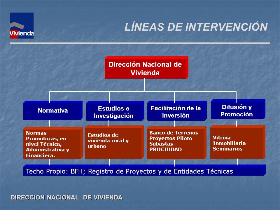 DIRECCION NACIONAL DE VIVIENDA LÍNEAS DE INTERVENCIÓN Techo Propio: BFH; Registro de Proyectos y de Entidades Técnicas Dirección Nacional de Vivienda