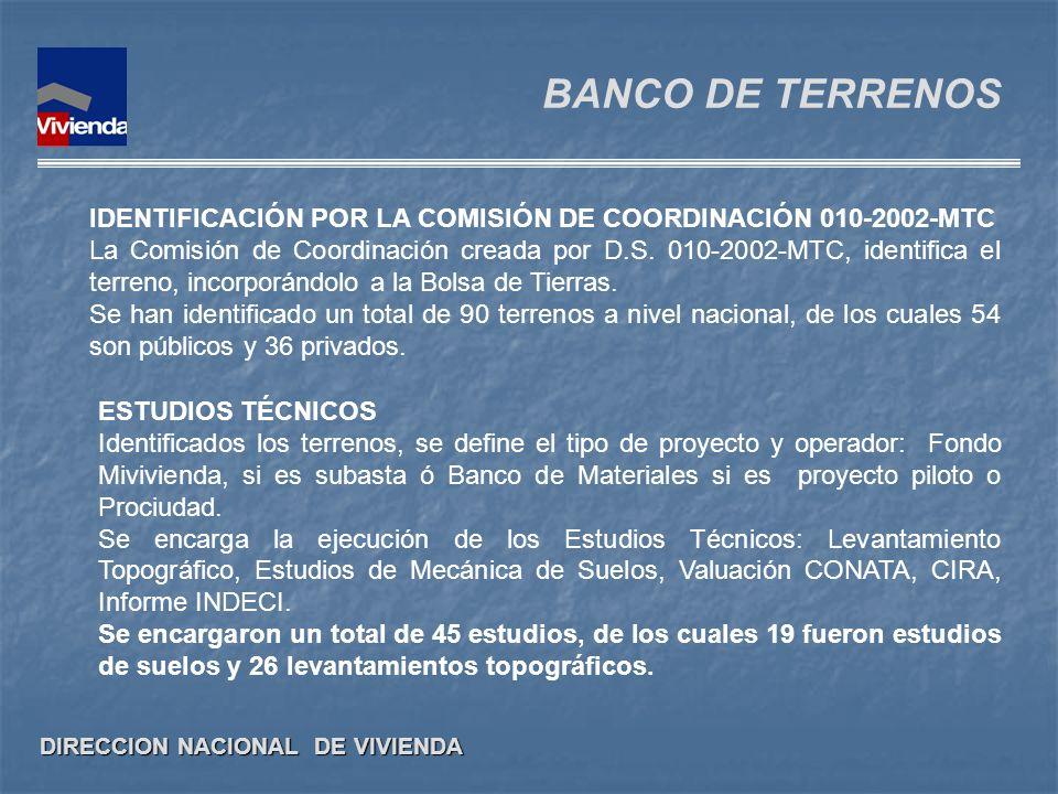DIRECCION NACIONAL DE VIVIENDA BANCO DE TERRENOS IDENTIFICACIÓN POR LA COMISIÓN DE COORDINACIÓN 010-2002-MTC La Comisión de Coordinación creada por D.