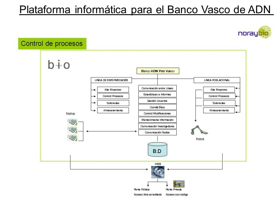 Plataforma informática para el Banco Vasco de ADN Control de procesos