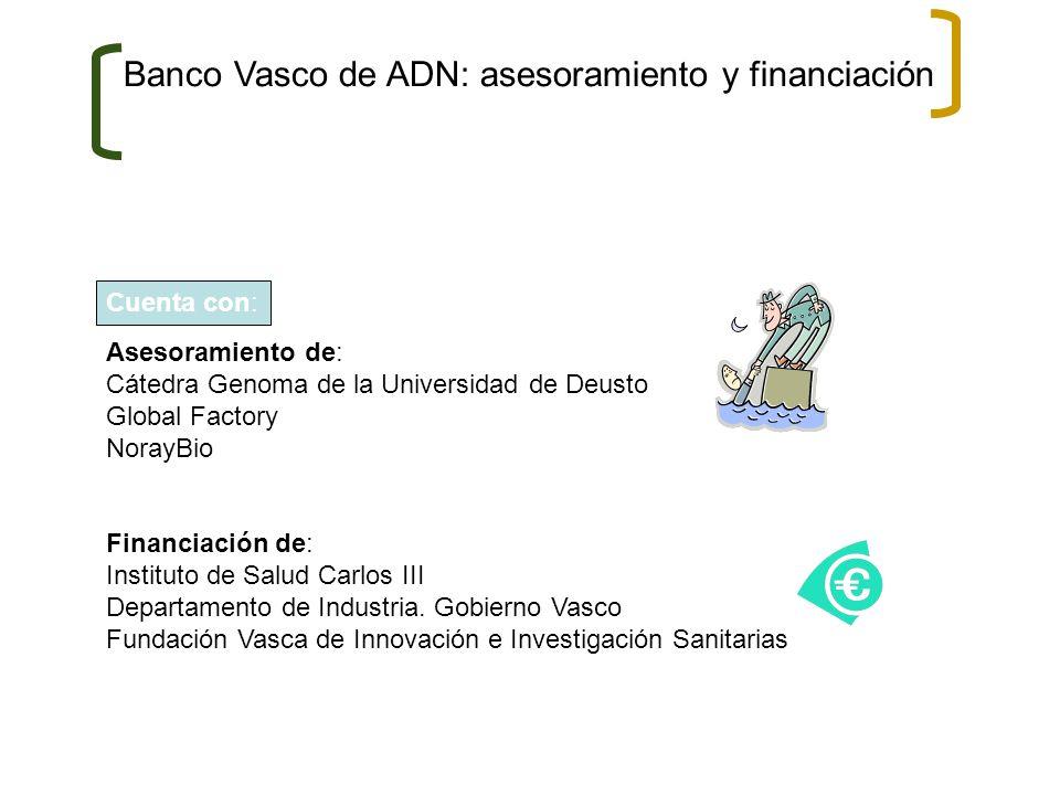Banco Vasco de ADN: asesoramiento y financiación Cuenta con: Asesoramiento de: Cátedra Genoma de la Universidad de Deusto Global Factory NorayBio Fina